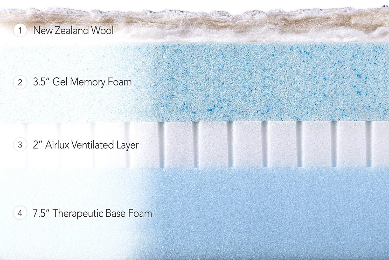 Brentwood Home Bamboo Mattress, Gel Memory Foam, 11-Inch, Twin