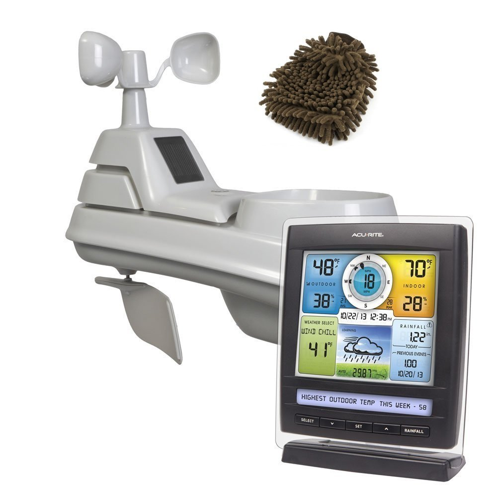 01512 Pro AcuRite Royal Color Weather Station with Rain Wind Temperature Humidity and Ticker (Complete Set) w/ Bonus: Premium Microfiber Cleaner Bundle