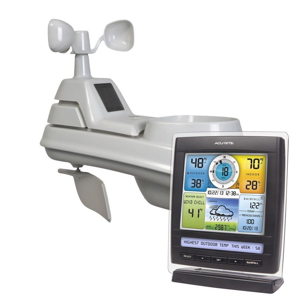 AcuRite 01512 Pro Color Weather Station with Rain, Wind, Temperature, Humidity and Weather Ticker